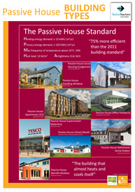 Poster2 Passive House Building Types thumb